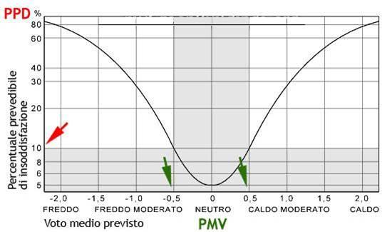 dry bulb temperature probes tp3207 globe temperature probe tp3275 natural  ventilation wet bulb temperature probe hp3201
