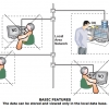 HD35AP-S - Basic software for system configuration