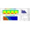 Noise Studio - NS2A - Softwaremodule voor berekeningen geluidsoverlast op basis van 2002/49 / CE Europese Richtlijn